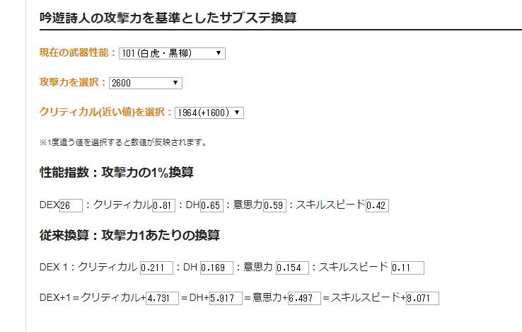 LibreOfficeで装備の性能値をグラフ化2