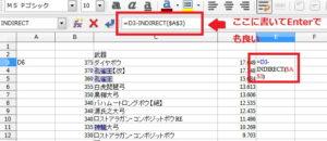 LibreOfficeで装備の性能値をグラフ化8