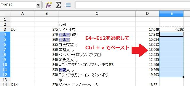LibreOfficeで装備の性能値をグラフ化10