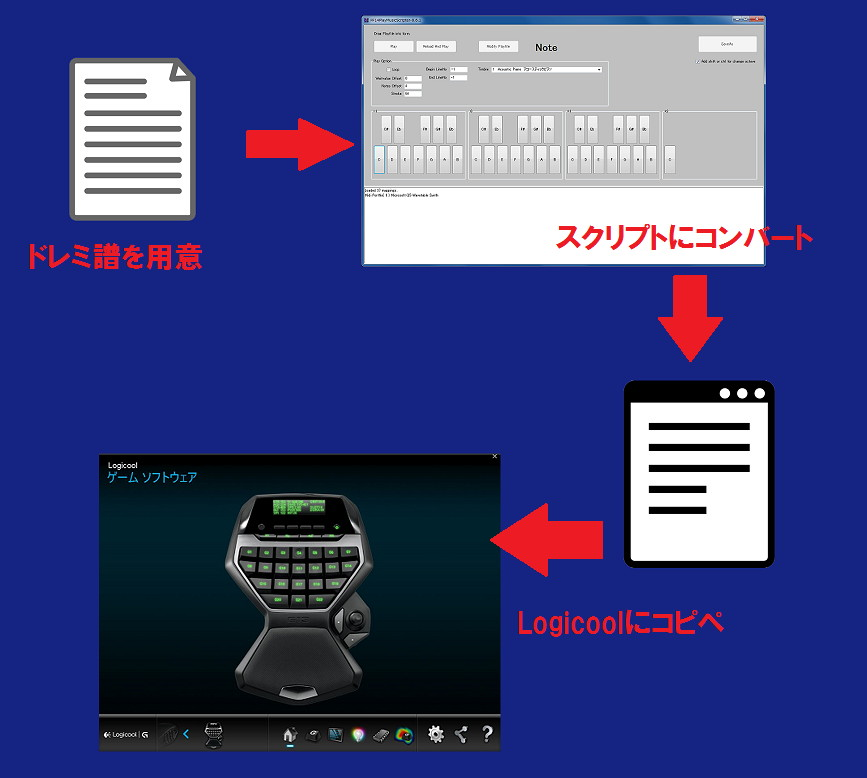 FF14PlayMusicScripter 自動演奏用スクリプト作成ツール4